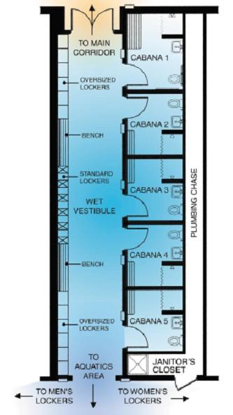 Family Locker Room Design