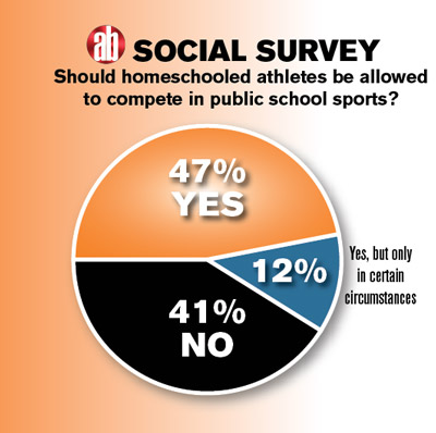 debate over homeschooling Negative effects of homeschooling include possible impaired development of social skills, financial hardship due to schooling expenses, and the loss of a second household income the strain that taking on the role of teaching brings to the relationship between parents and their children may also.
