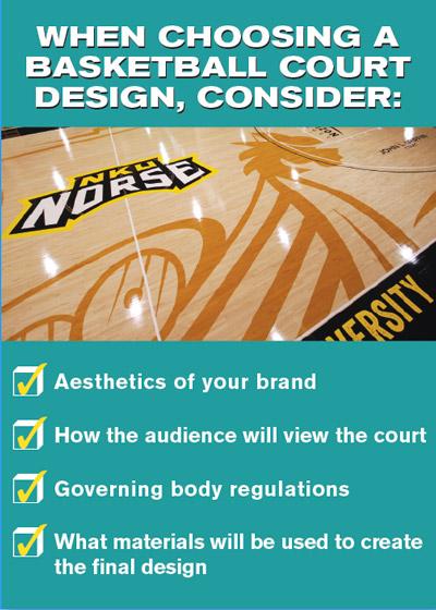 Basketball Court Design Branding Tool Athletic Business