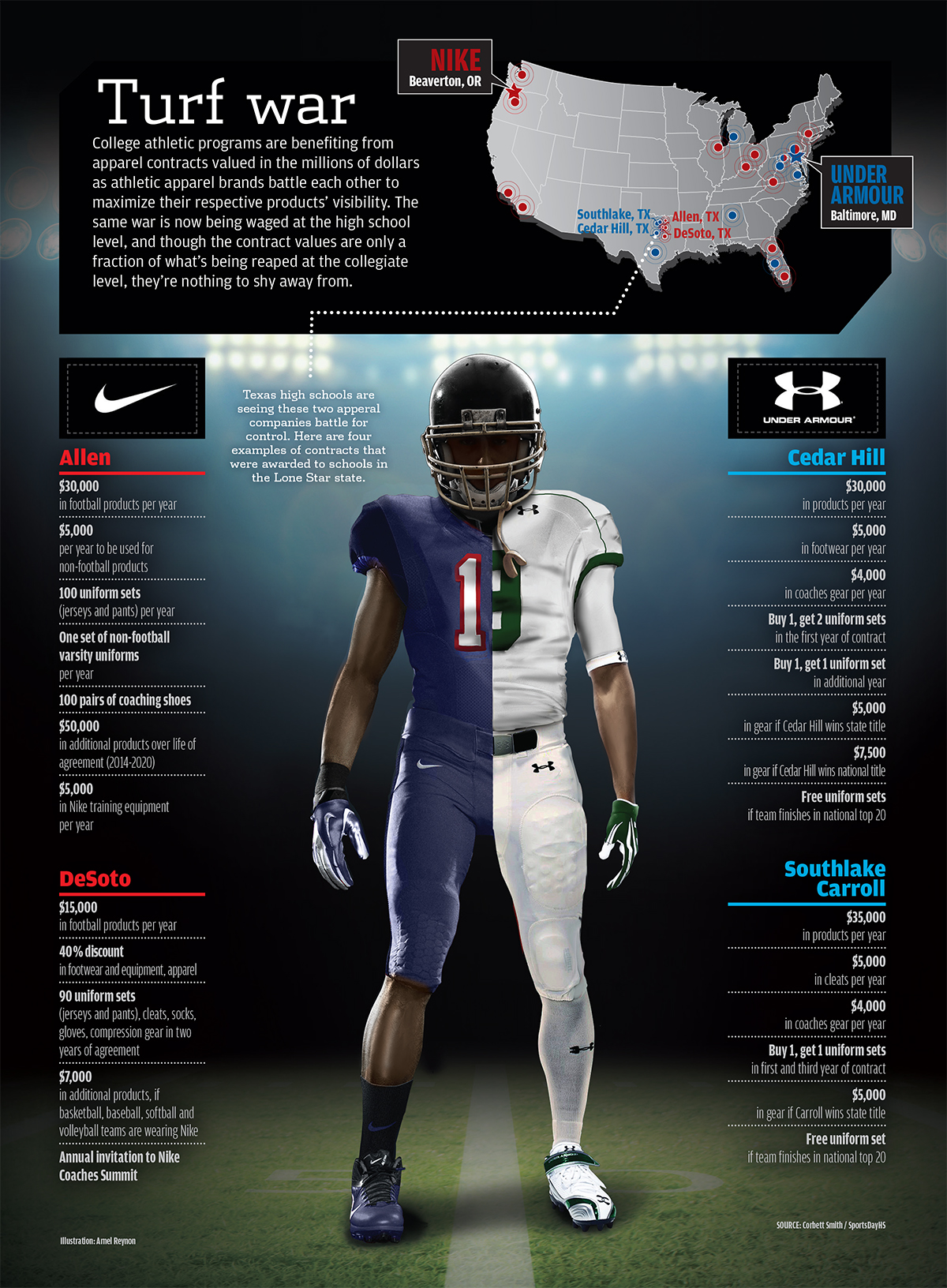 Infographic  Inside the High School Apparel Turf War - Athletic Business b23903b8df13c