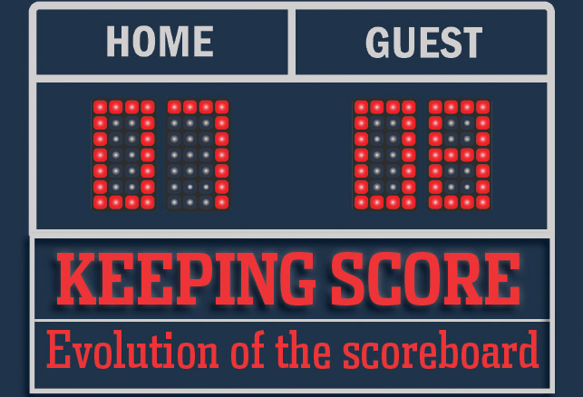 How Scoreboards and Video Displays Have Evolved