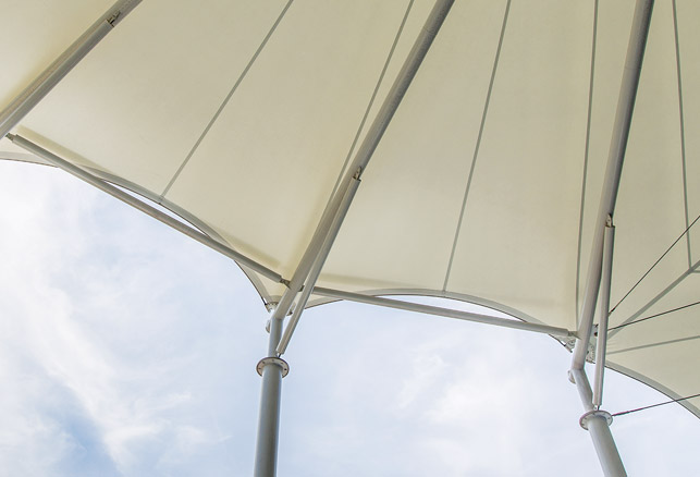 Purchasing Guide: Shade Structures